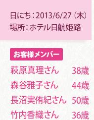 日にち:2013/6/27(木) 場所:ホテル日航姫路